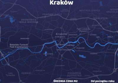 Cena metra kwadratowego - Kraków - czerwiec 2021